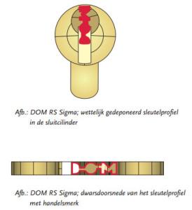 Dom Sigma dwarsdoorsnede