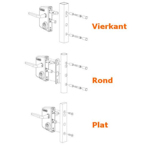 Locinox Poortslot in opbouw LAKQ - Profiel types