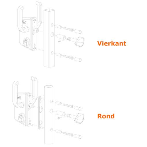 Locinox-Poortslot-in-opbouw-LSKZ-Profiel-types