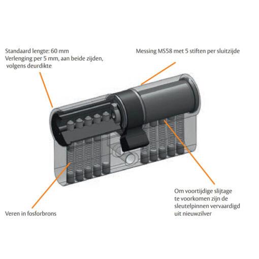 Litto Select 5 profielcilinder - Technische tekening